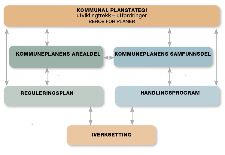 plansystem_arealplan.jpg