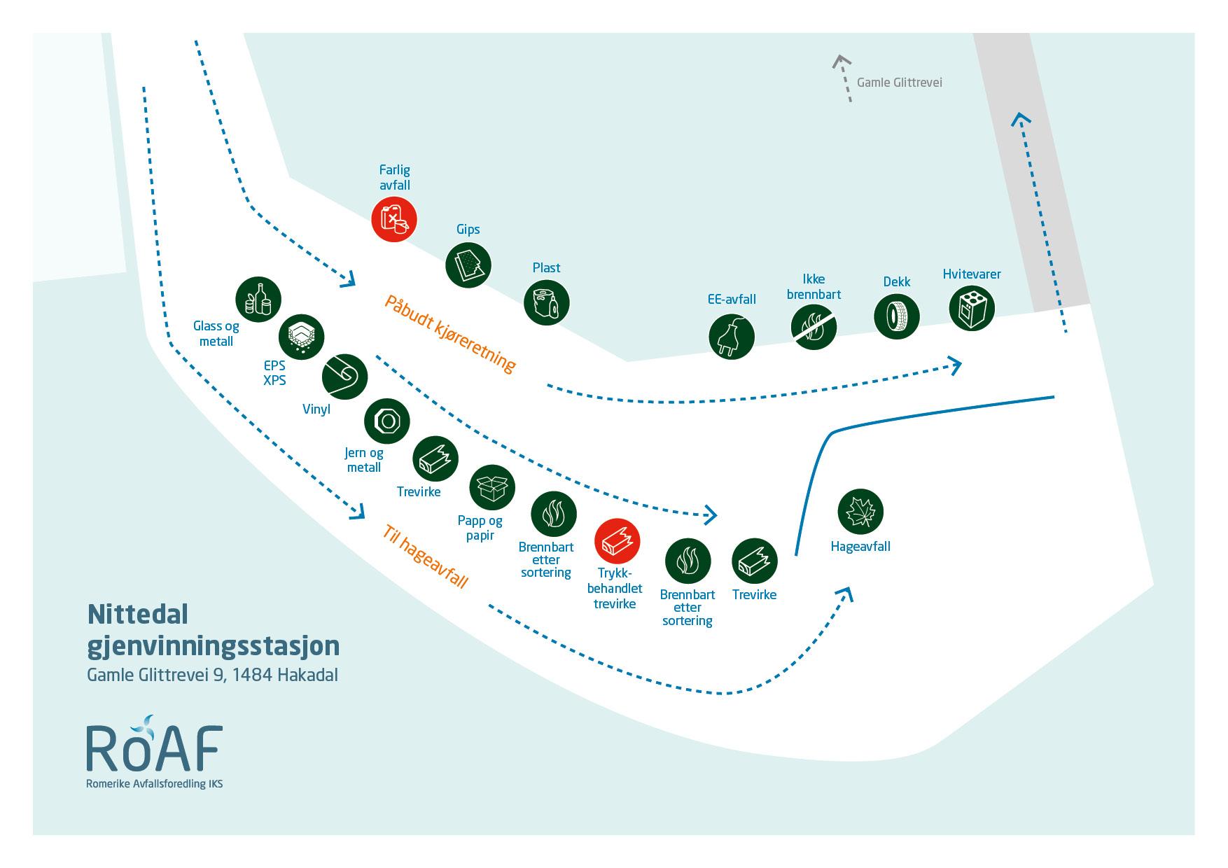 ROAF kart Nittedal.jpg