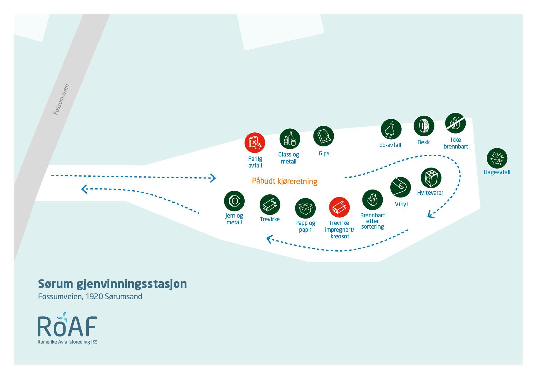 ROAF kart Sørum.jpg