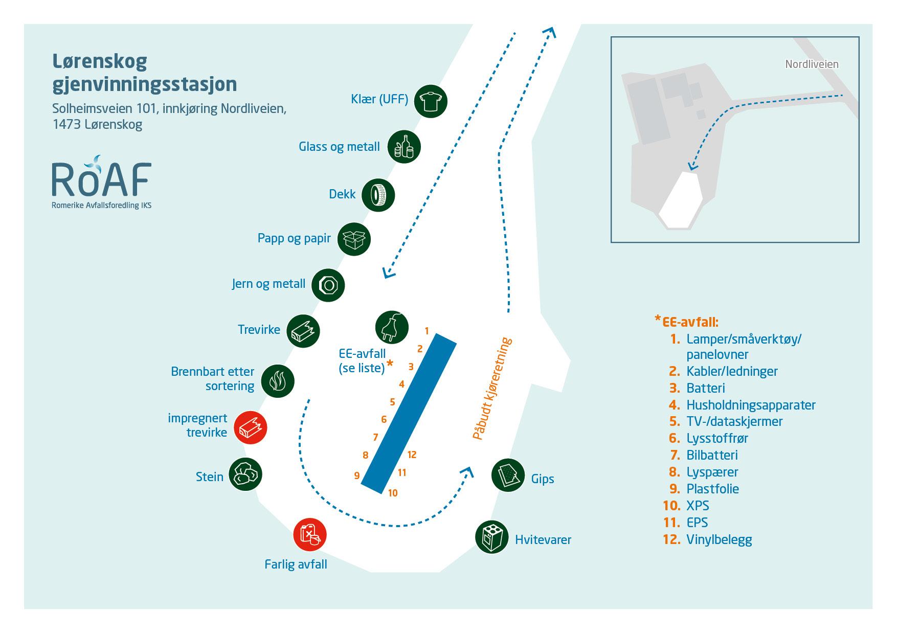 ROAF kart Lørenskog.jpg