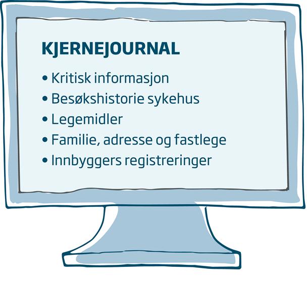 K-journal