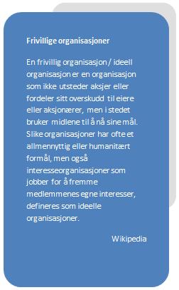 Info frivliige organisasjonar.PNG