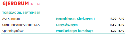 Gjerdrum.png