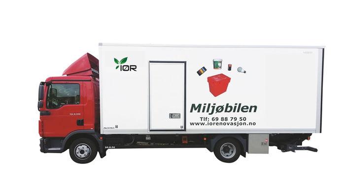 Miljøbilen ny logo