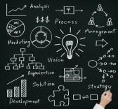 15396539-business-hand-writing-business-idea-concept