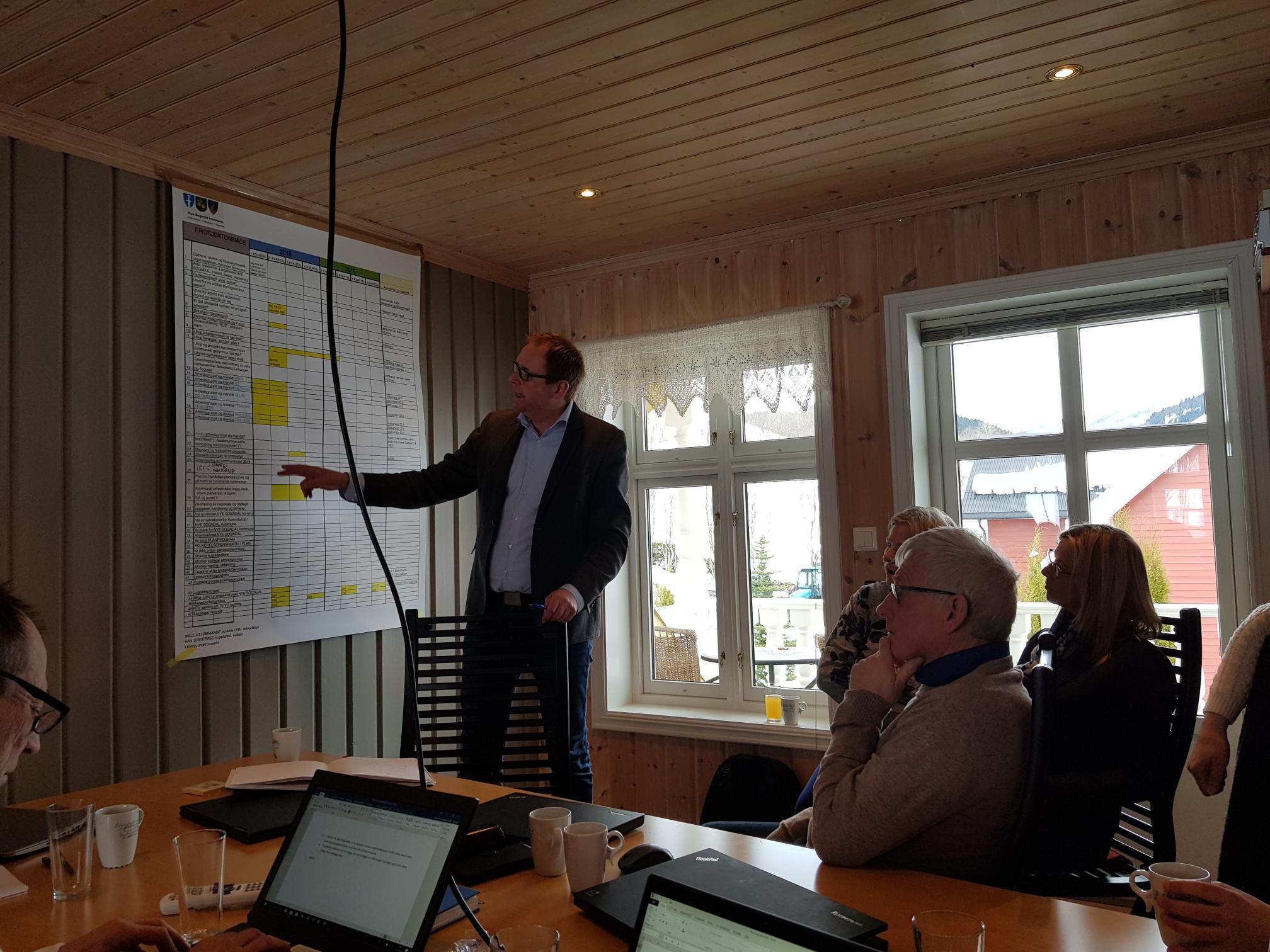 Presentasjon av prosjektrådmann