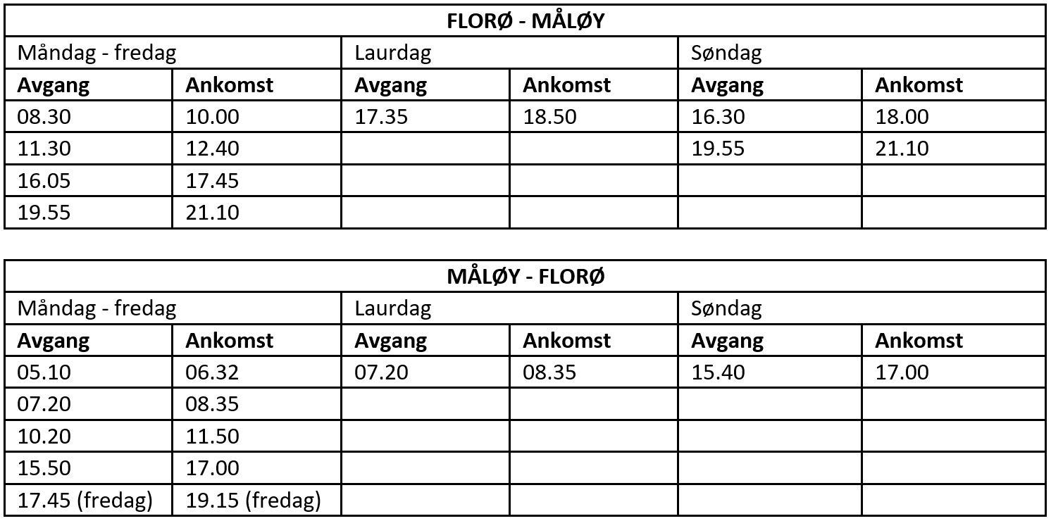 Rutetabell Florø Måløy.jpg