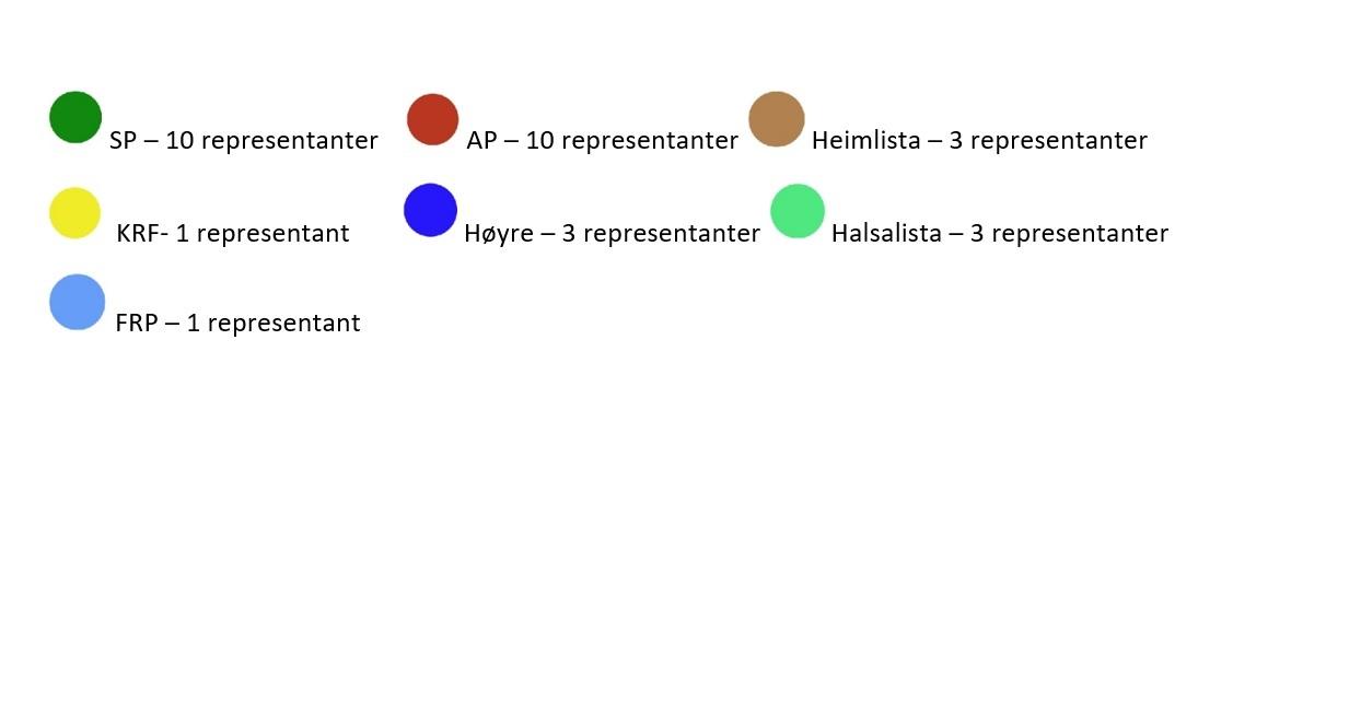 Tekst kommunestyret sammensetning 1.jpg