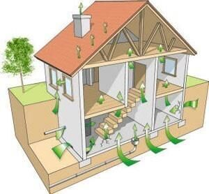 Radon i bolighus Illustrasjon: Moss kommune