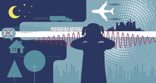 Kilder til støyforurensing  Illustrasjon: FHI